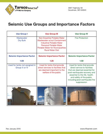 Seismic Use Groups and Importance Factors